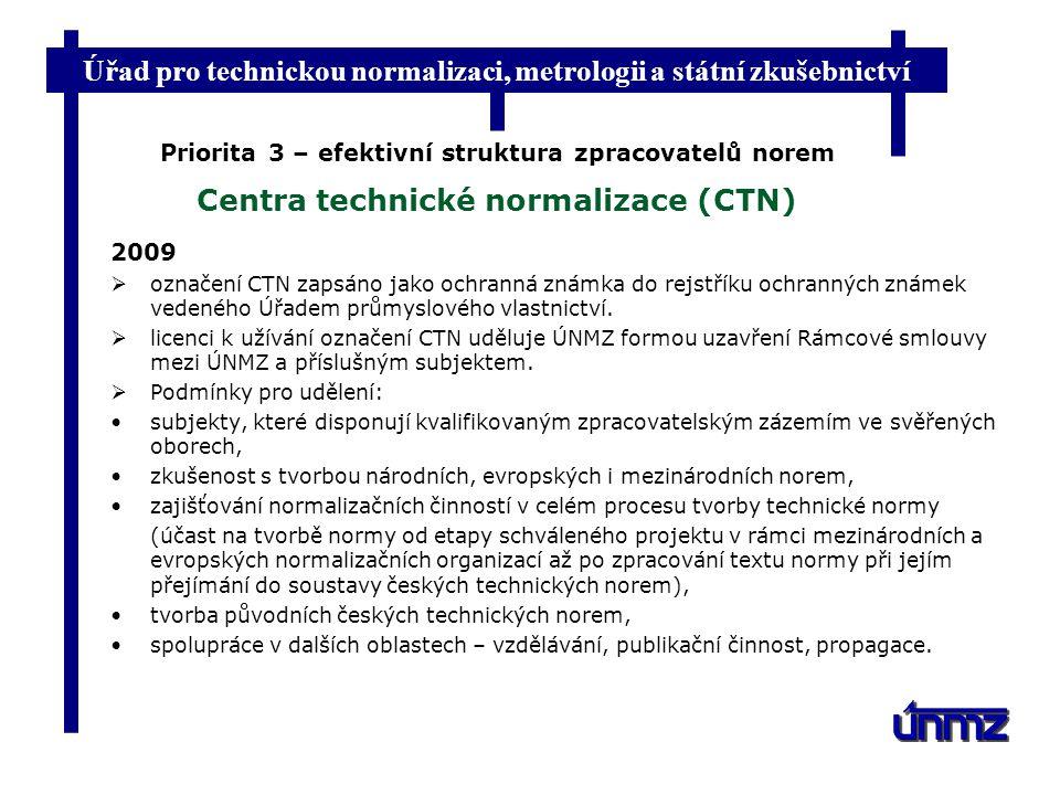 Úřad pro technickou normalizaci, metrologii a státní zkušebnictví Priorita 3 – efektivní struktura zpracovatelů norem Centra technické normalizace (CT