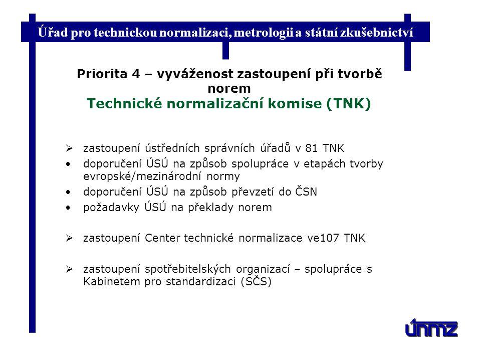 Úřad pro technickou normalizaci, metrologii a státní zkušebnictví Priorita 4 – vyváženost zastoupení při tvorbě norem Technické normalizační komise (T