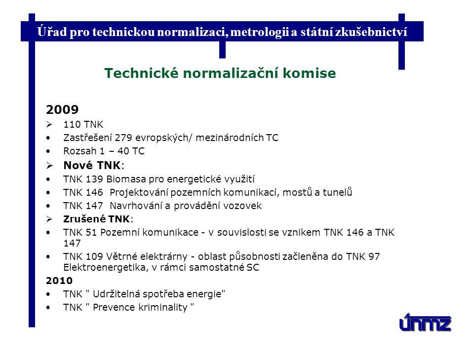 Úřad pro technickou normalizaci, metrologii a státní zkušebnictví Technické normalizační komise 2009  110 TNK Zastřešení 279 evropských/ mezinárodníc