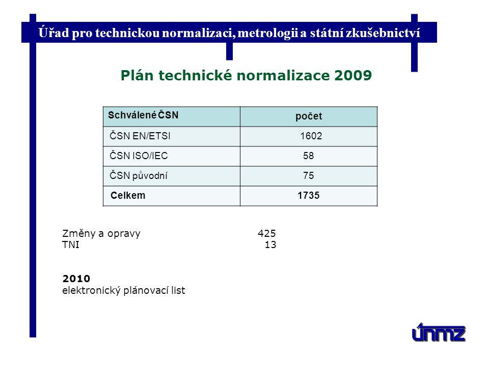 Úřad pro technickou normalizaci, metrologii a státní zkušebnictví Plán technické normalizace 2009 Schválené ČSN počet ČSN EN/ETSI 1602 ČSN ISO/IEC58 Č
