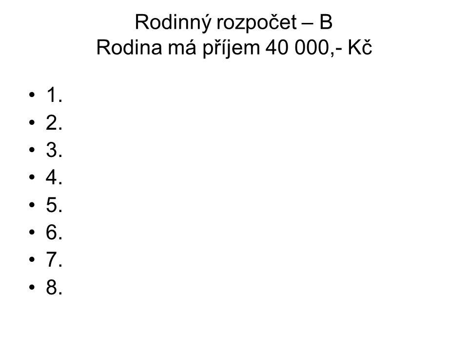 Rodinný rozpočet – B Rodina má příjem 40 000,- Kč 1. 2. 3. 4. 5. 6. 7. 8.