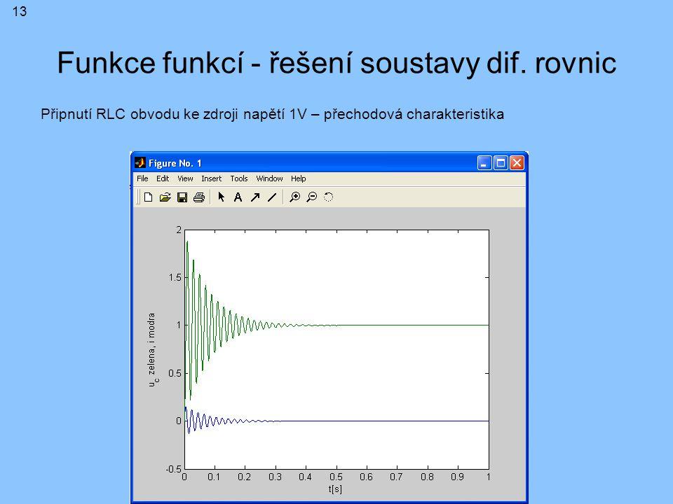 Funkce funkcí - řešení soustavy dif.
