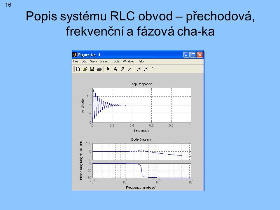 Popis systému RLC obvod – přechodová, frekvenční a fázová cha-ka 16