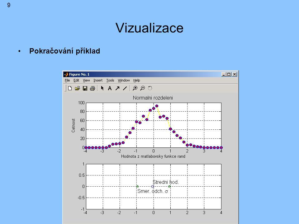 Funkce funkcí Nalezení nulové hodnoty funkce jedné proměnné hodnota_korene = fzero ('nazev_funkce',poc_hodnota) Nalezení minima funkce min_x = fminsearch ('nazev_funkce',x0) Nalezení hodnoty určitého integrálu hodnota_integralu = quad ('nazev_funkce',dolni_mez,horni_mez) Řešení soustavy diferenciálních rovnic [t,y]=ode45('nazev_funkce',casovy_interval,pocatecni_podminky) 10