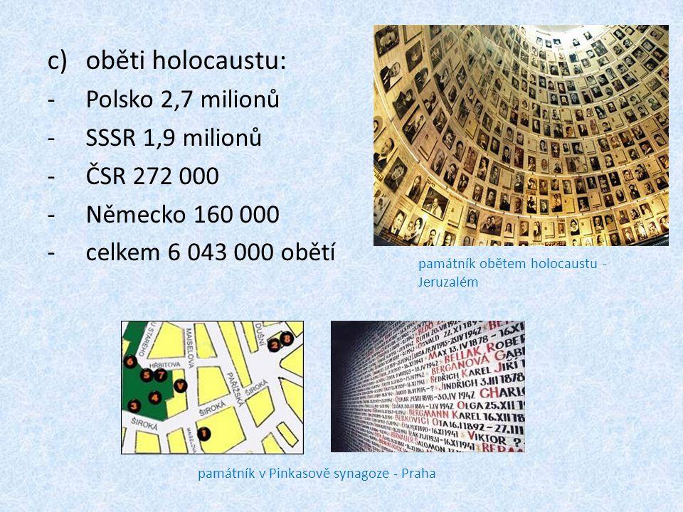 c)oběti holocaustu: -Polsko 2,7 milionů -SSSR 1,9 milionů -ČSR 272 000 -Německo 160 000 -celkem 6 043 000 obětí památník obětem holocaustu - Jeruzalém památník v Pinkasově synagoze - Praha