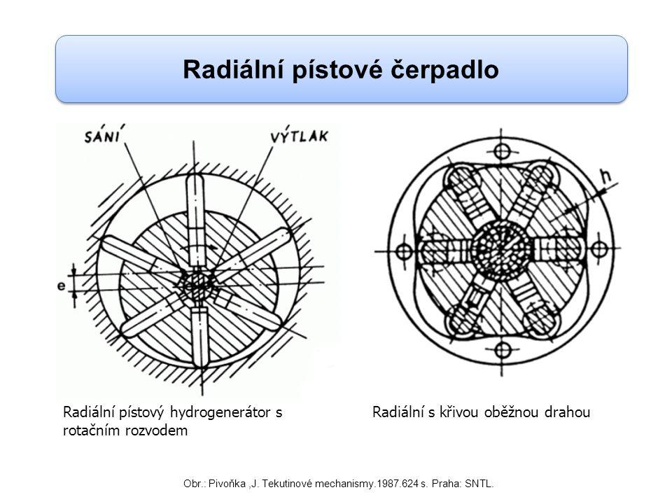 Radiální pístový hydrogenerátor s rotačním rozvodem Radiální pístové čerpadlo Radiální s křivou oběžnou drahou Obr.: Pivoňka,J. Tekutinové mechanismy.