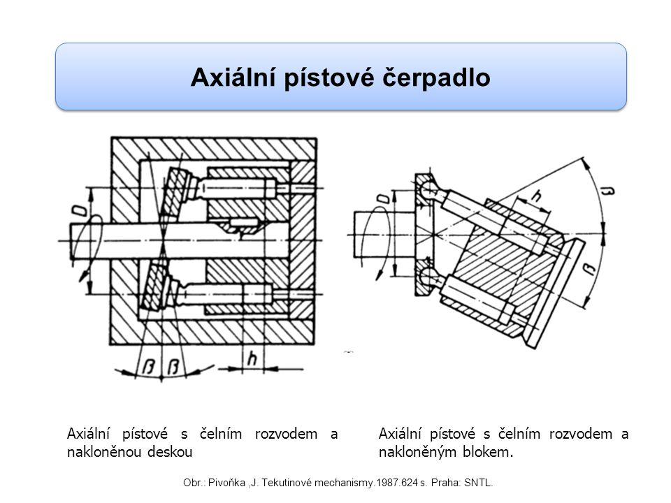 Axiální pístové s čelním rozvodem a nakloněnou deskou Axiální pístové s čelním rozvodem a nakloněným blokem. Axiální pístové čerpadlo Obr.: Pivoňka,J.