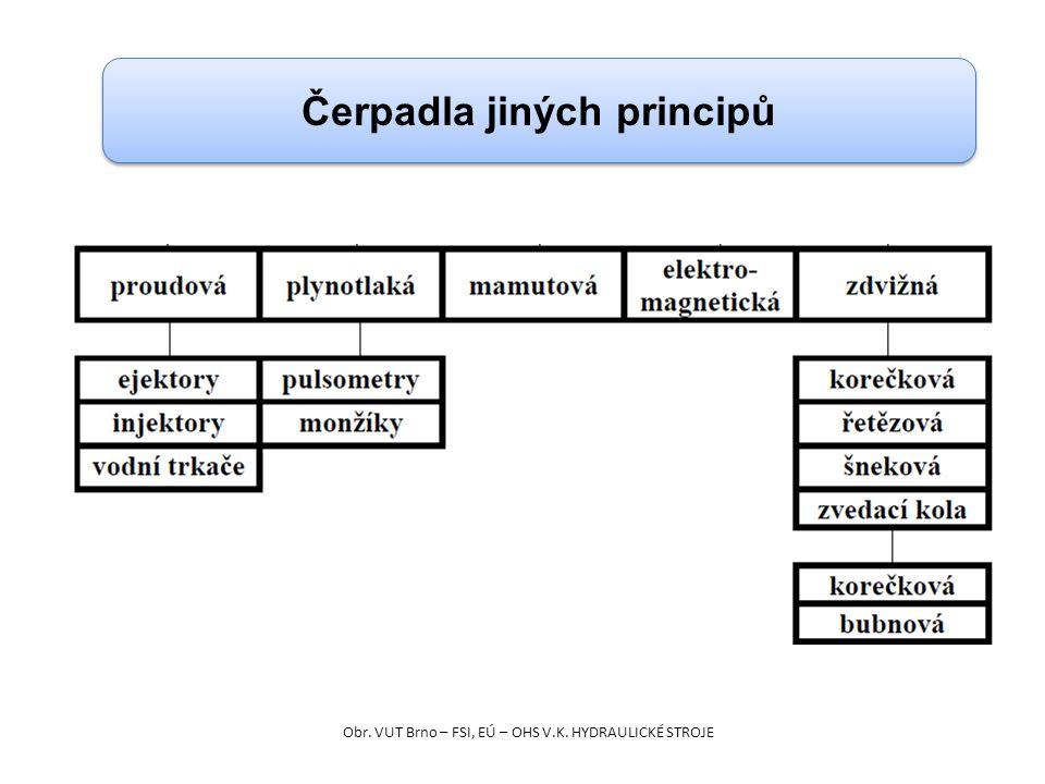 Čerpadla jiných principů Obr. VUT Brno – FSI, EÚ – OHS V.K. HYDRAULICKÉ STROJE
