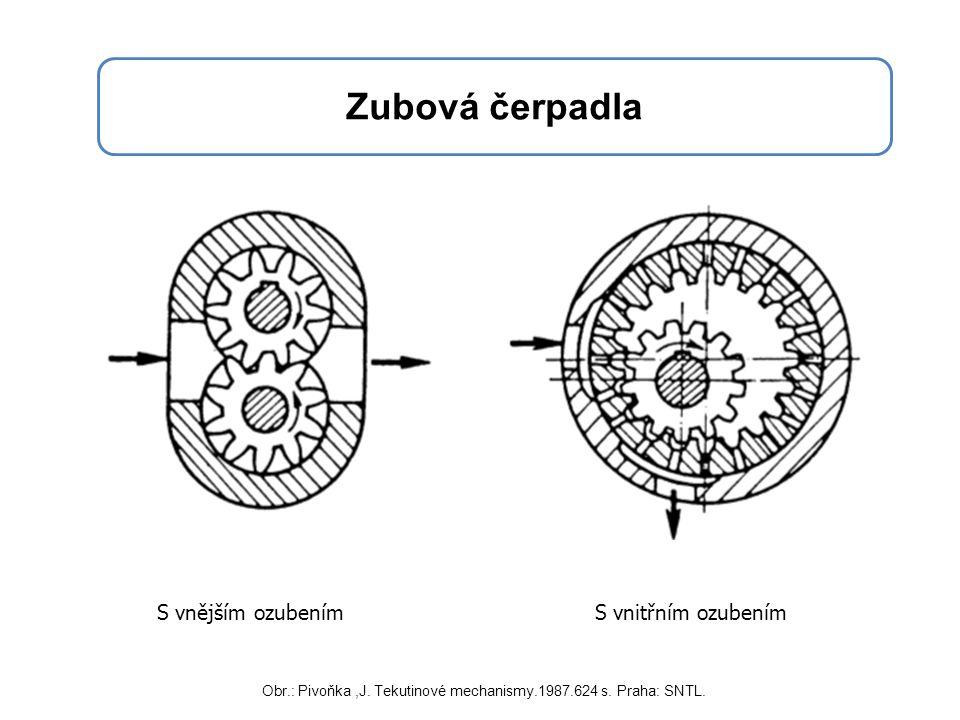 S vnějším ozubením S vnitřním ozubením Zubová čerpadla Obr.: Pivoňka,J. Tekutinové mechanismy.1987.624 s. Praha: SNTL.