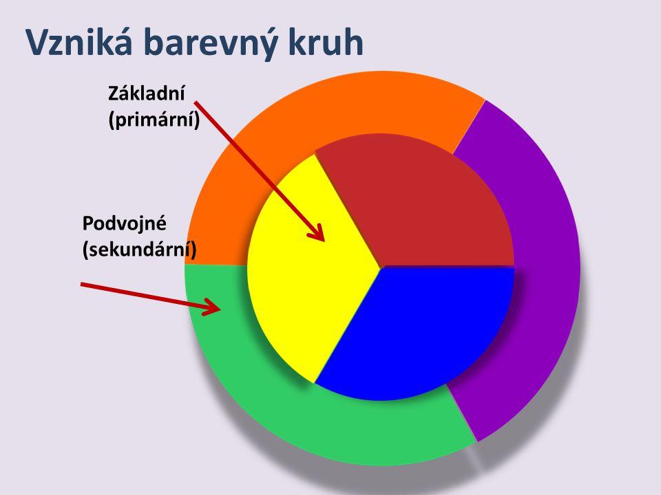 Základní (primární) Podvojné (sekundární) Vzniká barevný kruh