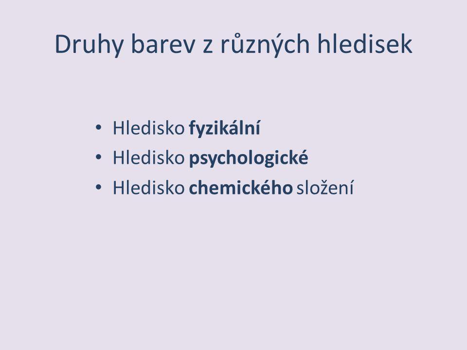 Druhy barev z různých hledisek Hledisko fyzikální Hledisko psychologické Hledisko chemického složení