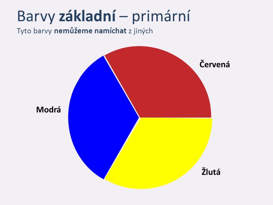 Barvy základní – primární Tyto barvy nemůžeme namíchat z jiných Modrá Červená Žlutá