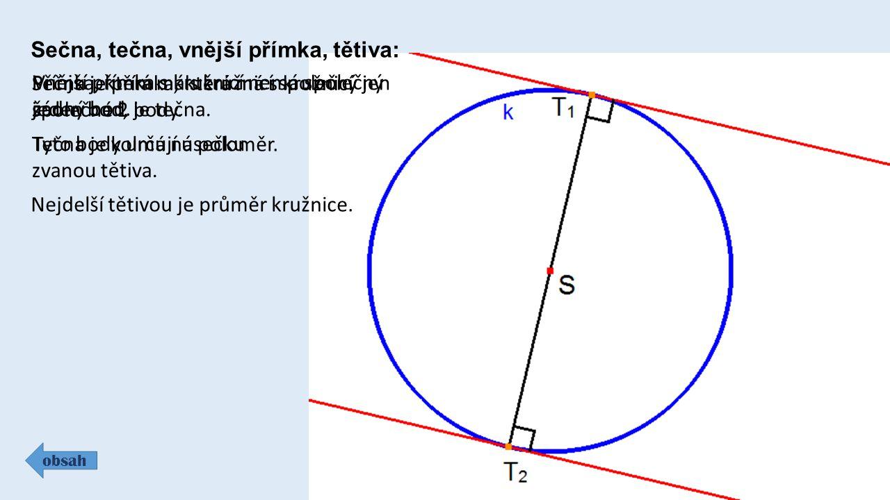 obsah Sečna, tečna, vnější přímka, tětiva: Sečna je přímka, která má s kružnicí společné 2 body. Tyto body určují úsečku zvanou tětiva. Nejdelší tětiv