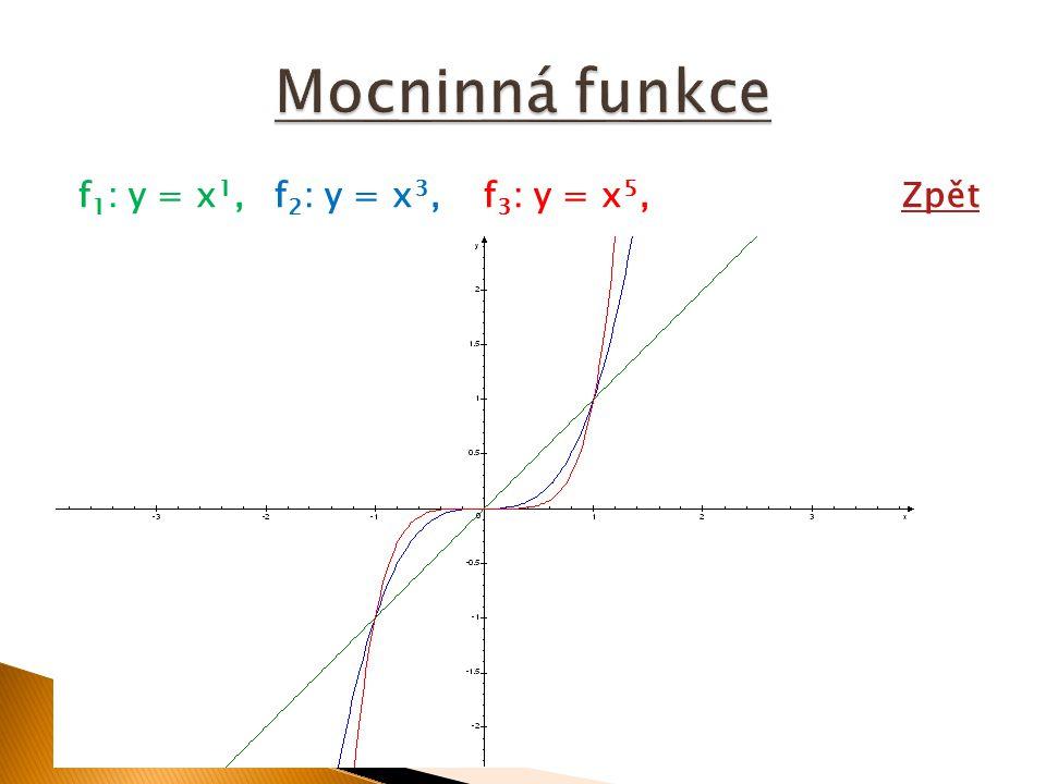 f 1 : y = x 1,f 2 : y = x 3,f 3 : y = x 5,ZpětZpět