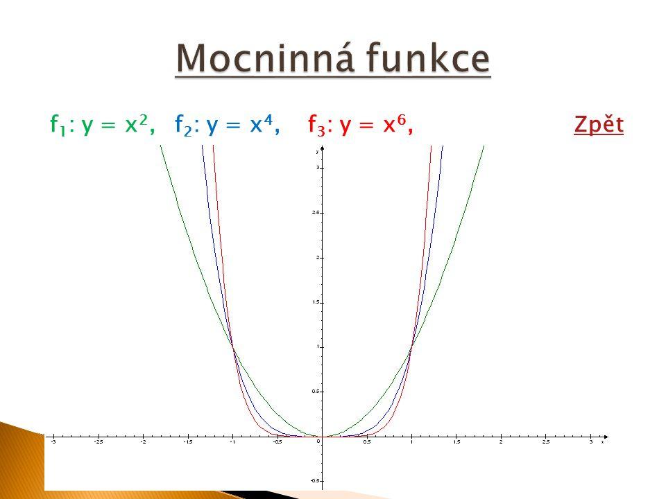 f 1 : y = x 2,f 2 : y = x 4,f 3 : y = x 6,ZpětZpět