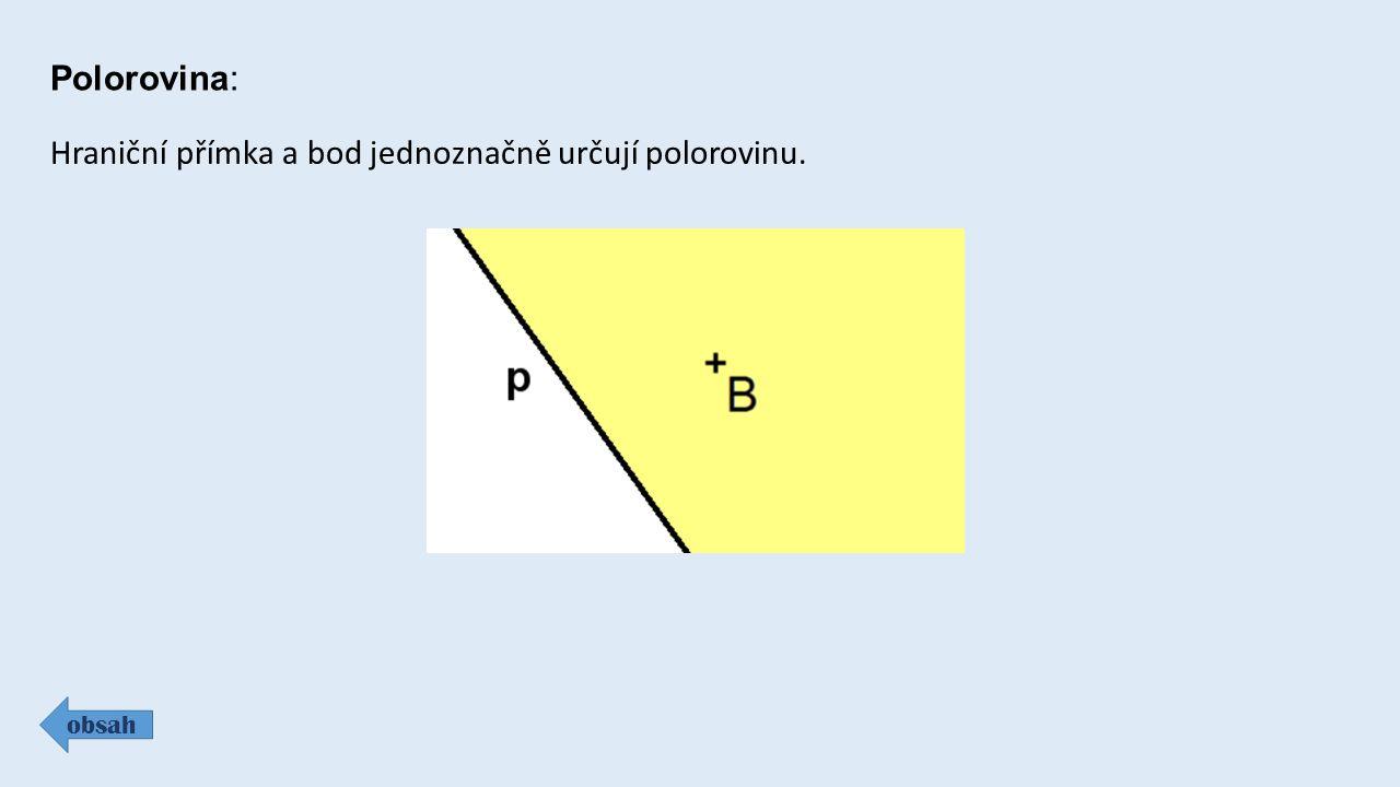 Polorovina: obsah Hraniční přímka a bod jednoznačně určují polorovinu.