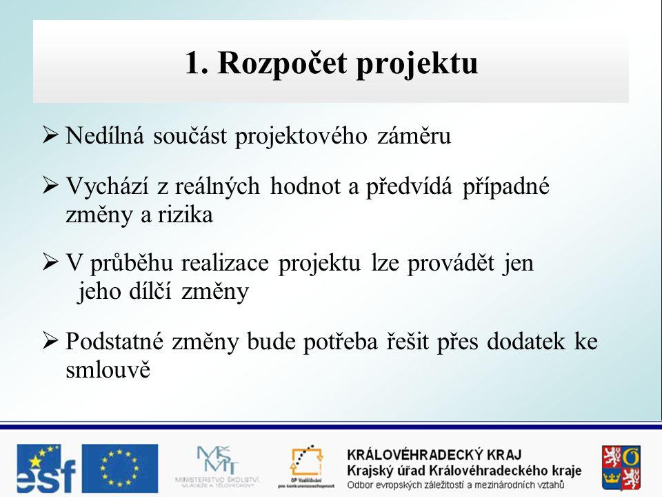 1. Rozpočet projektu  Nedílná součást projektového záměru  Vychází z reálných hodnot a předvídá případné změny a rizika  V průběhu realizace projek