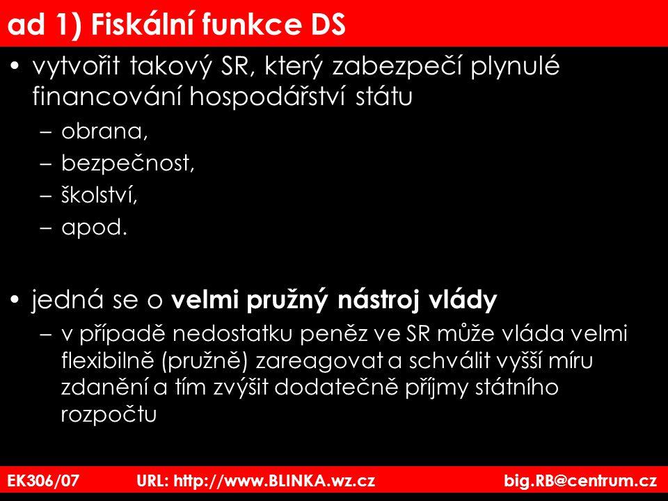EK306/07 URL: http://www.BLINKA.wz.cz big.RB@centrum.cz ad 1) Fiskální funkce DS vytvořit takový SR, který zabezpečí plynulé financování hospodářství