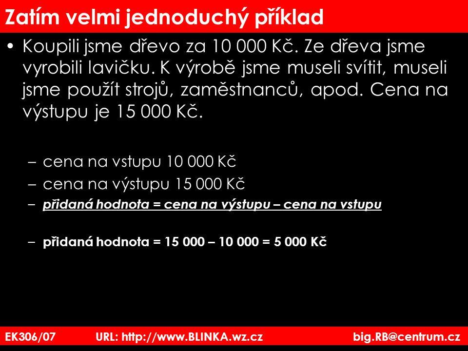 EK306/07 URL: http://www.BLINKA.wz.cz big.RB@centrum.cz Zatím velmi jednoduchý příklad Koupili jsme dřevo za 10 000 Kč. Ze dřeva jsme vyrobili lavičku