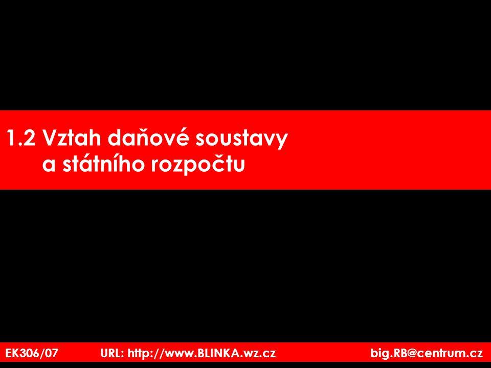 EK306/07 URL: http://www.BLINKA.wz.cz big.RB@centrum.cz 2) Co je tedy DPH.