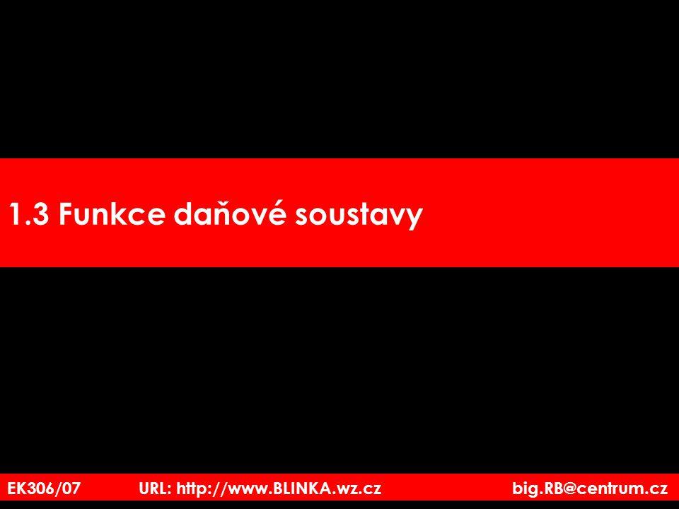 EK306/07 URL: http://www.BLINKA.wz.cz big.RB@centrum.cz Funkce daňové soustavy 1.Fiskální 2.Regulační 3.Stimulační 4.Sociální