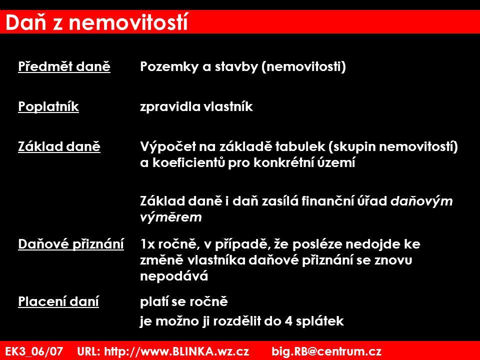 EK3_06/07 URL: http://www.BLINKA.wz.cz big.RB@centrum.cz Daň z nemovitostí Předmět daněPozemky a stavby (nemovitosti) Poplatníkzpravidla vlastník Zákl