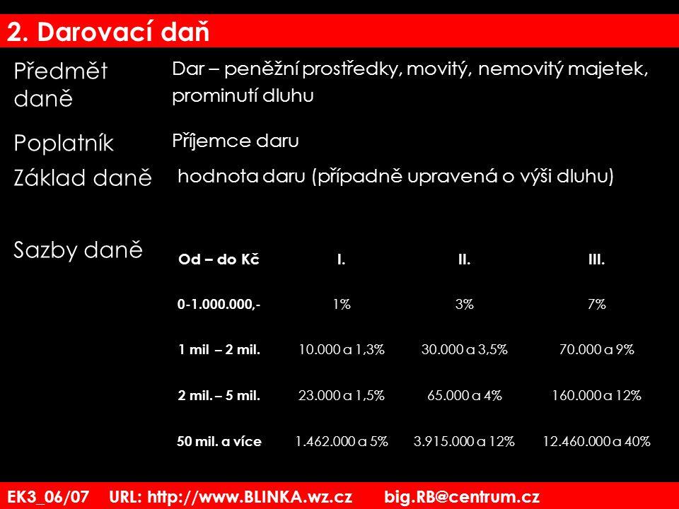 EK3_06/07 URL: http://www.BLINKA.wz.cz big.RB@centrum.cz 2. Darovací daň Předmět daně Dar – peněžní prostředky, movitý, nemovitý majetek, prominutí dl