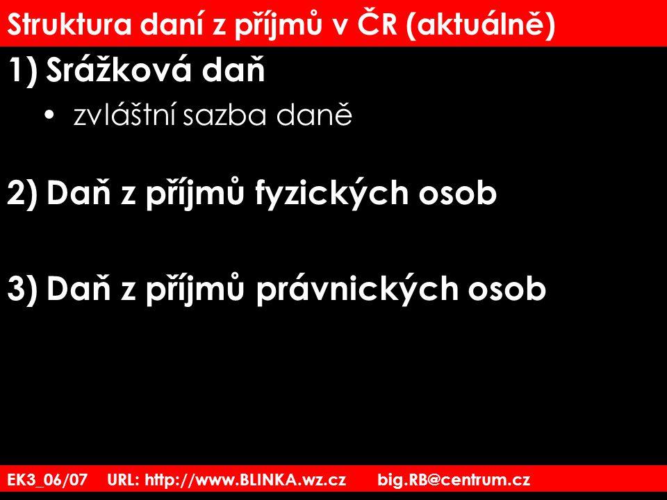 EK3_06/07 URL: http://www.BLINKA.wz.cz big.RB@centrum.cz Struktura daní z příjmů v ČR (aktuálně) 1)Srážková daň zvláštní sazba daně 2)Daň z příjmů fyz