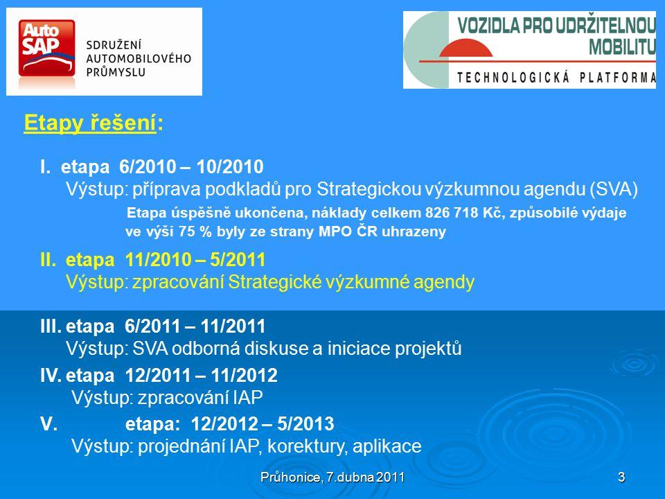 Průhonice, 7.dubna 2011 3 Etapy řešení: I.