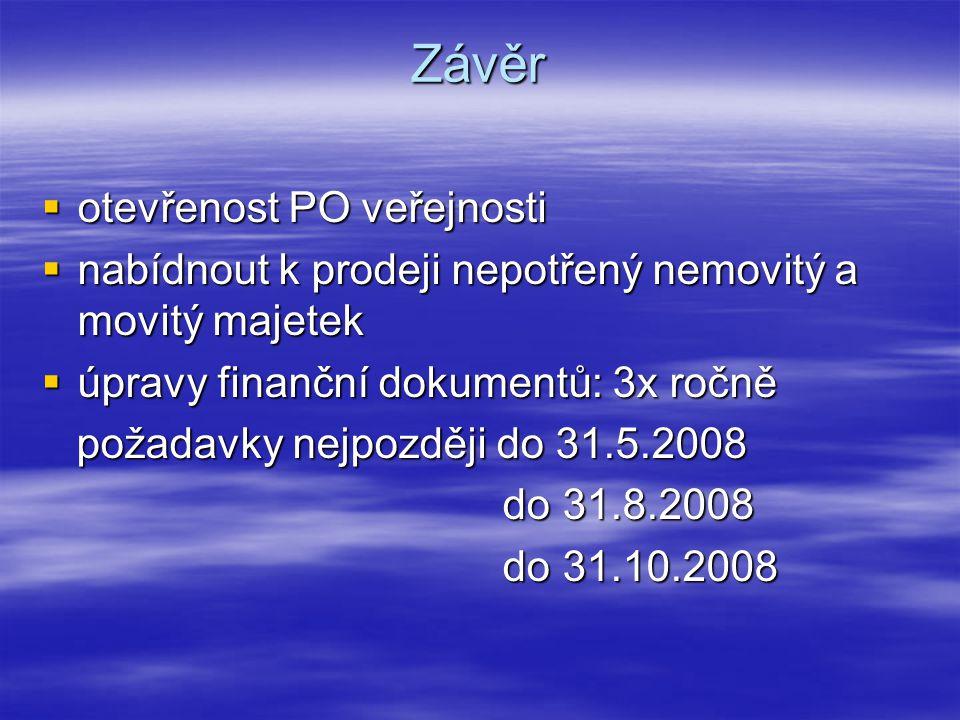 Závěr  otevřenost PO veřejnosti  nabídnout k prodeji nepotřený nemovitý a movitý majetek  úpravy finanční dokumentů: 3x ročně požadavky nejpozději do 31.5.2008 požadavky nejpozději do 31.5.2008 do 31.8.2008 do 31.8.2008 do 31.10.2008 do 31.10.2008