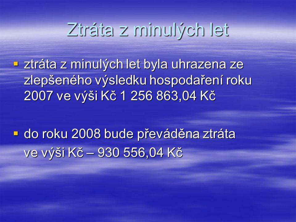 Úrazy 2007, 2008  Od 1.1. do 31. 12.