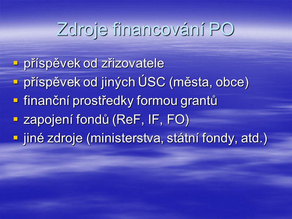 Zdroje financování PO  příspěvek od zřizovatele  příspěvek od jiných ÚSC (města, obce)  finanční prostředky formou grantů  zapojení fondů (ReF, IF, FO)  jiné zdroje (ministerstva, státní fondy, atd.)