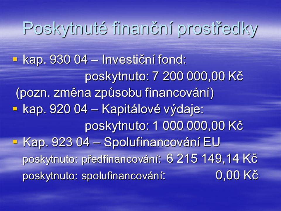Poskytnuté finanční prostředky PO v roce 2007  celkem bylo PO poskytnuto: 1 431 696 543,17 Kč 1 431 696 543,17 Kč  celkem bylo PO použito: 1 430 640 447,47 Kč 1 430 640 447,47 Kč (vratka: 1 056 095,70 Kč) (vratka: 1 056 095,70 Kč)