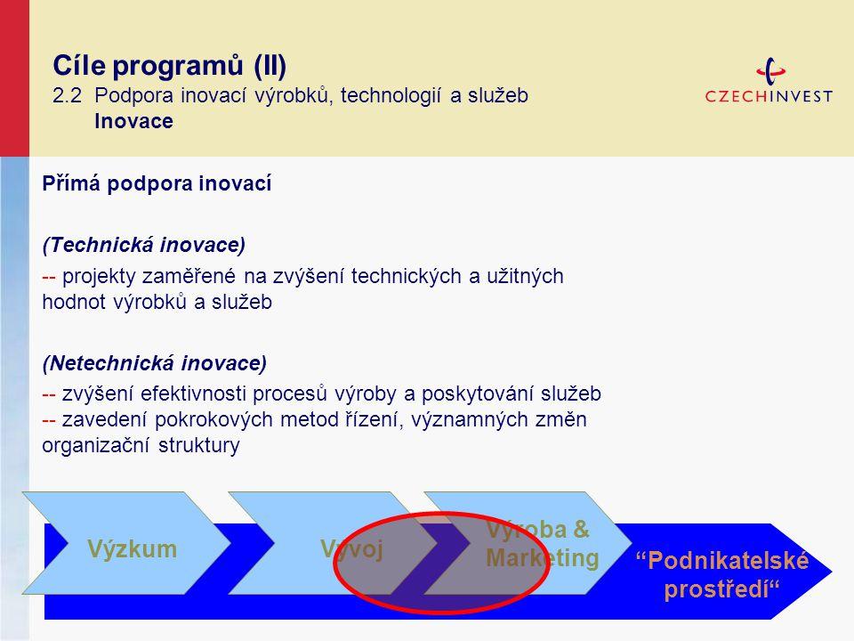 Cíle programů (II) 2.2 Podpora inovací výrobků, technologií a služeb Inovace Přímá podpora inovací (Technická inovace) -- projekty zaměřené na zvýšení technických a užitných hodnot výrobků a služeb (Netechnická inovace) -- zvýšení efektivnosti procesů výroby a poskytování služeb -- zavedení pokrokových metod řízení, významných změn organizační struktury VýzkumVývoj Výroba & Marketing Podnikatelské prostředí
