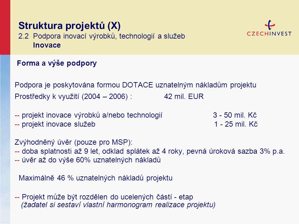 Struktura projektů (X) 2.2 Podpora inovací výrobků, technologií a služeb Inovace Forma a výše podpory Podpora je poskytována formou DOTACE uznatelným nákladům projektu Prostředky k využití (2004 – 2006) : 42 mil.