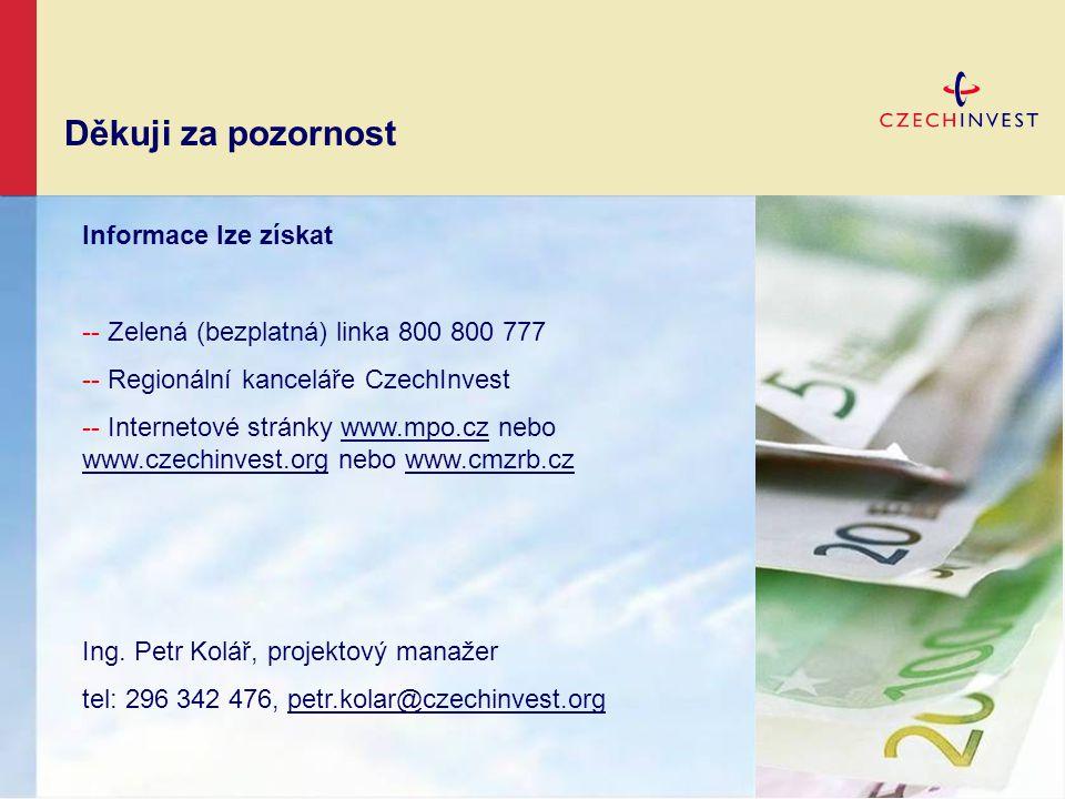 Informace lze získat -- Zelená (bezplatná) linka 800 800 777 -- Regionální kanceláře CzechInvest -- Internetové stránky www.mpo.cz nebo www.czechinvest.org nebo www.cmzrb.cz Ing.