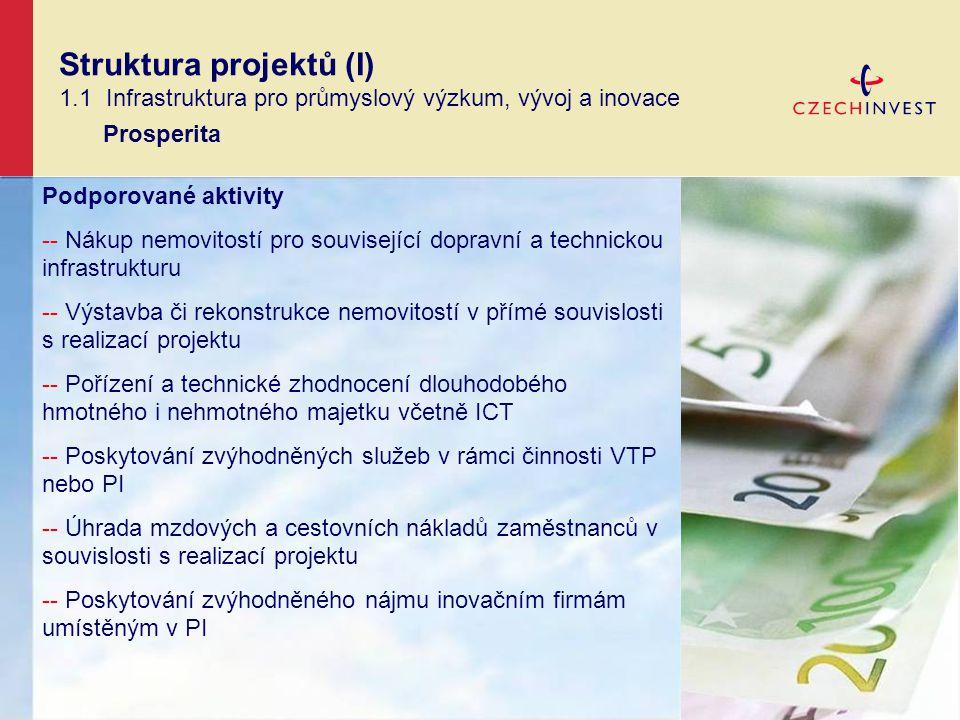Struktura projektů (I) 1.1 Infrastruktura pro průmyslový výzkum, vývoj a inovace Prosperita Nákup nemovitostí pro související dopravní a technickou infrastrukturu Výstavba či rekonstrukce nemovitostí v přímé souvislosti s realizací projektu Pořízení a technické zhodnocení dlouhodobého hmot.
