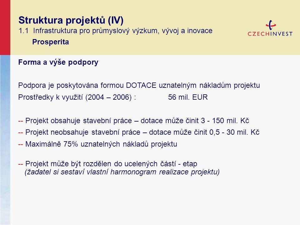 Struktura projektů (IV) 1.1 Infrastruktura pro průmyslový výzkum, vývoj a inovace Prosperita Forma a výše podpory Podpora je poskytována formou DOTACE uznatelným nákladům projektu Prostředky k využití (2004 – 2006) : 56 mil.