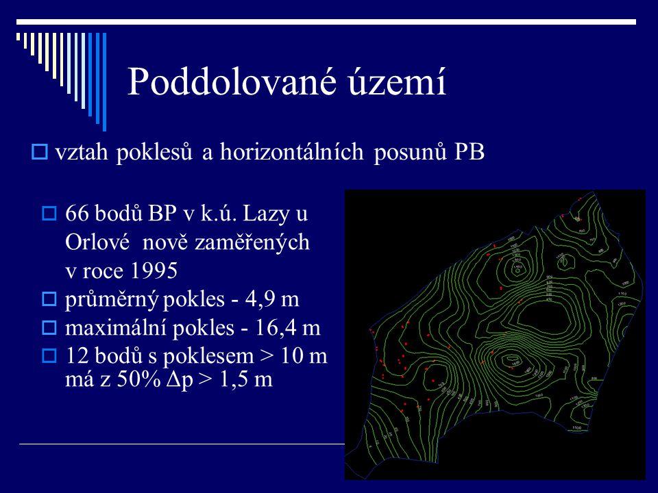Poddolované území  vztah poklesů a horizontálních posunů PB  66 bodů BP v k.ú. Lazy u Orlové nově zaměřených v roce 1995  průměrný pokles - 4,9 m 