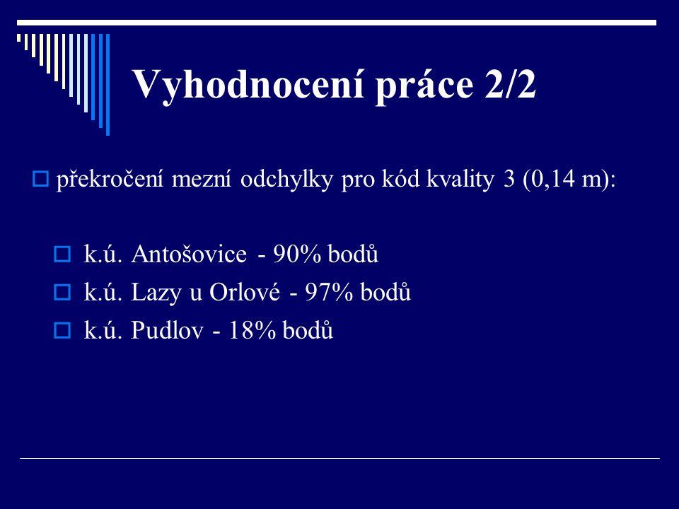 Vyhodnocení práce 2/2  překročení mezní odchylky pro kód kvality 3 (0,14 m):  k.ú. Antošovice - 90% bodů  k.ú. Lazy u Orlové - 97% bodů  k.ú. Pudl