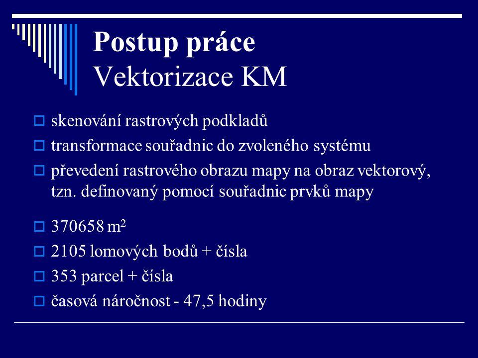 Programové prostředky  Kokeš 5.61  MicroStation V8  MS Excel 2000