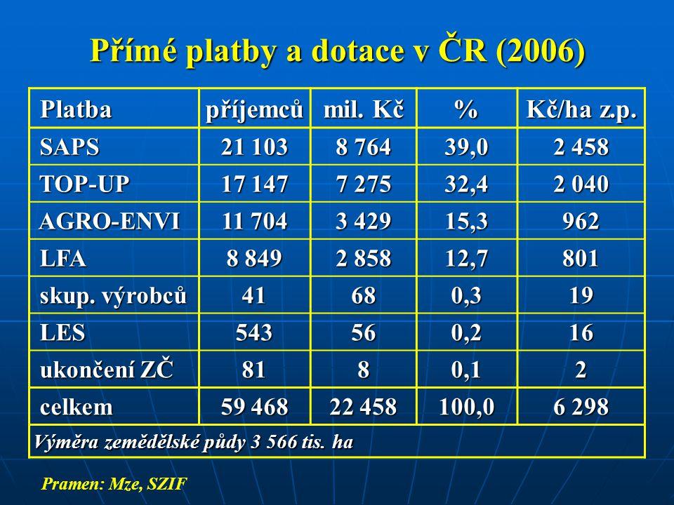 Přímé platby a dotace v ČR (2006) Platba Platbapříjemců mil. Kč % Kč/ha z.p. SAPS SAPS 21 103 8 764 39,0 2 458 TOP-UP TOP-UP 17 147 7 275 32,4 2 040 A