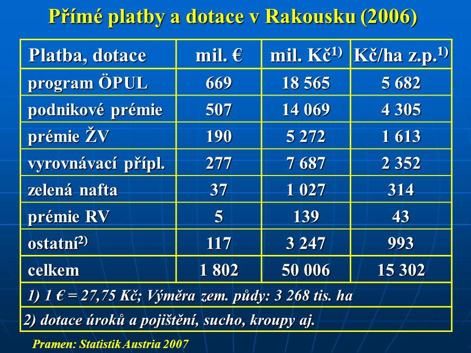 Přímé platby a dotace v Rakousku (2006) Platba, dotace Platba, dotace mil. € mil. Kč 1) Kč/ha z.p. 1) program ÖPUL program ÖPUL669 18 565 5 682 podnik