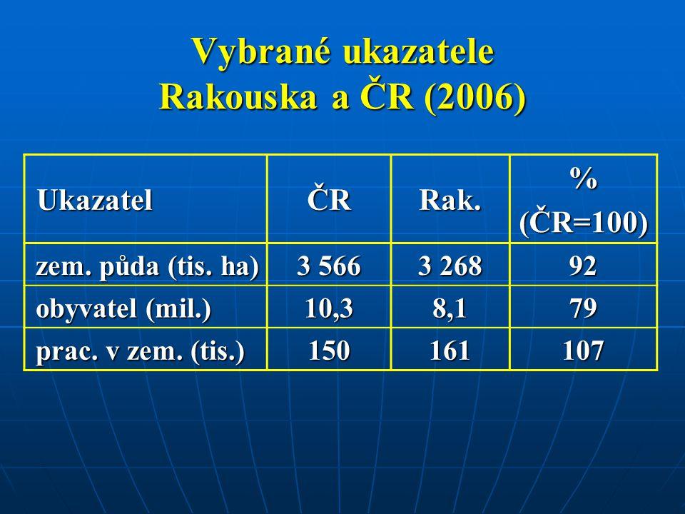 Vybrané ukazatele Rakouska a ČR (2006) Ukazatel UkazatelČRRak.%(ČR=100) zem. půda (tis. ha) zem. půda (tis. ha) 3 566 3 268 92 obyvatel (mil.) obyvate