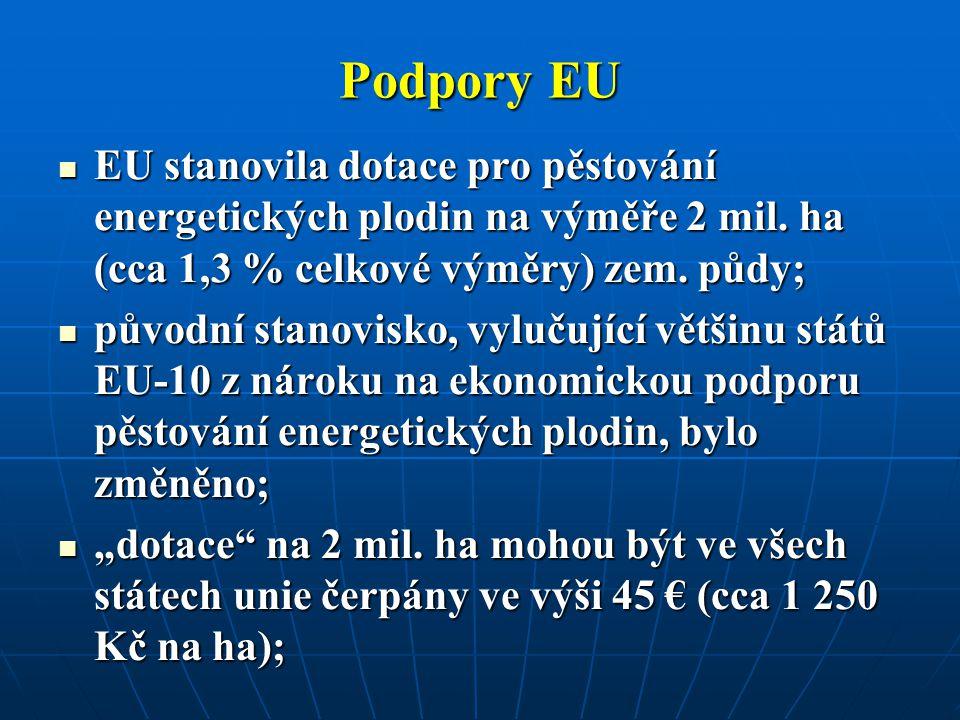 Podpory EU EU stanovila dotace pro pěstování energetických plodin na výměře 2 mil. ha (cca 1,3 % celkové výměry) zem. půdy; EU stanovila dotace pro pě