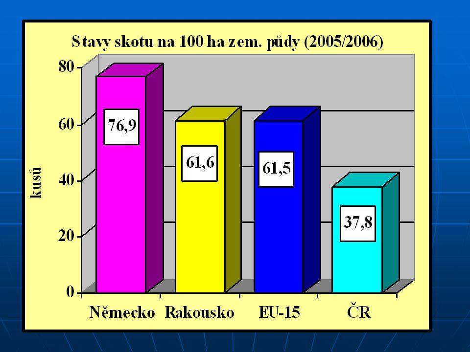 Stavy dojnic na 100 ha zem. půdy (2005/06)
