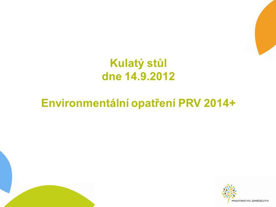 Obsah Agroenvironmentální-klimatické operace Platby pro oblasti s přírodními či jinými zvláštními omezeními