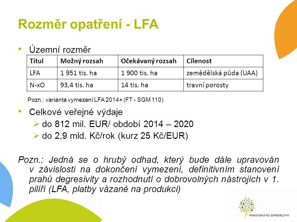 Rozměr opatření - LFA Územní rozměr Pozn.: varianta vymezení LFA 2014+ (FT - SGM 110) Celkové veřejné výdaje  do 812 mil. EUR/ období 2014 – 2020  d