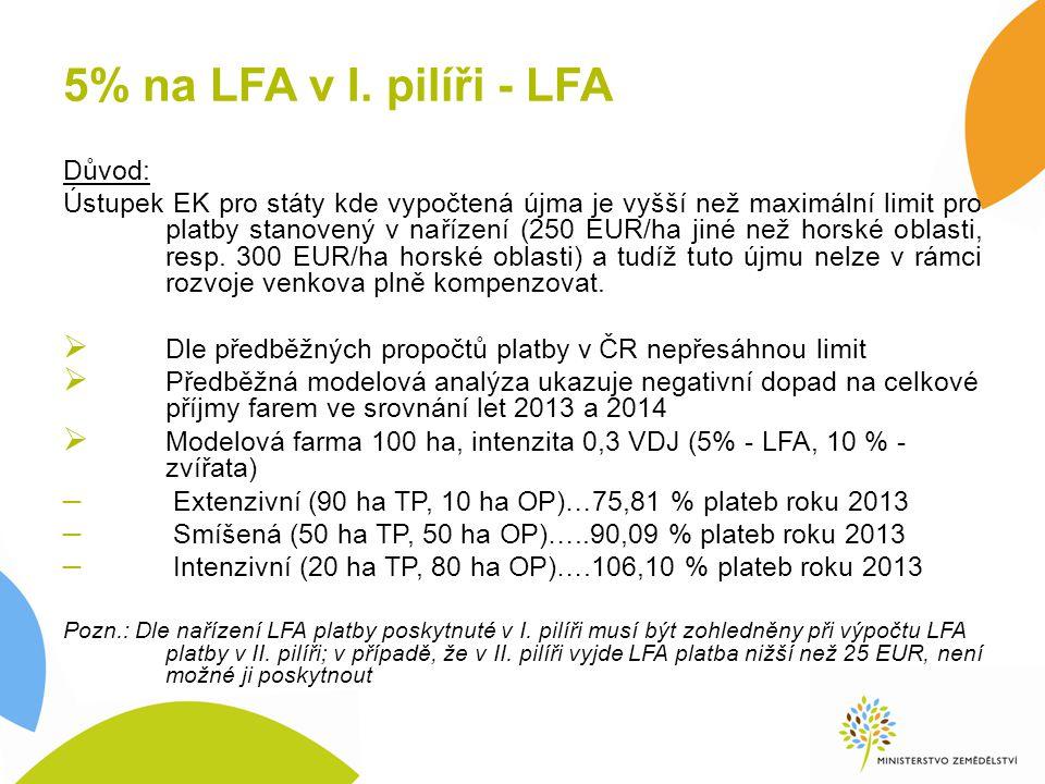 5% na LFA v I. pilíři - LFA Důvod: Ústupek EK pro státy kde vypočtená újma je vyšší než maximální limit pro platby stanovený v nařízení (250 EUR/ha ji