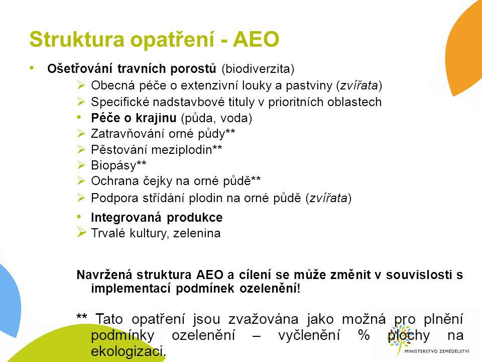 Struktura opatření - AEO Ošetřování travních porostů (biodiverzita)  Obecná péče o extenzivní louky a pastviny (zvířata)  Specifické nadstavbové tit